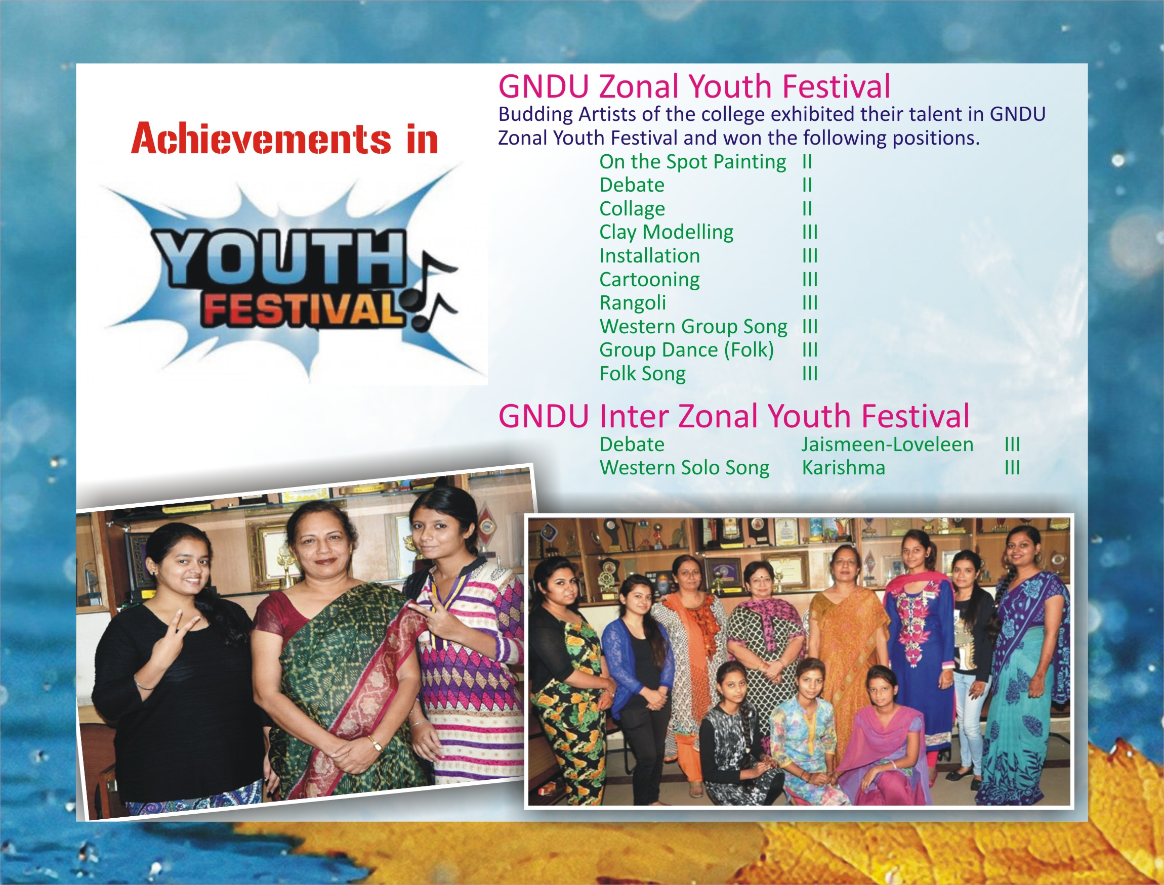 Achievements in Youth Festival